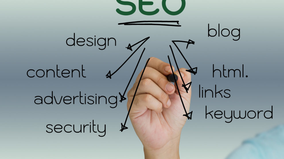 Importance of SEO Strategies